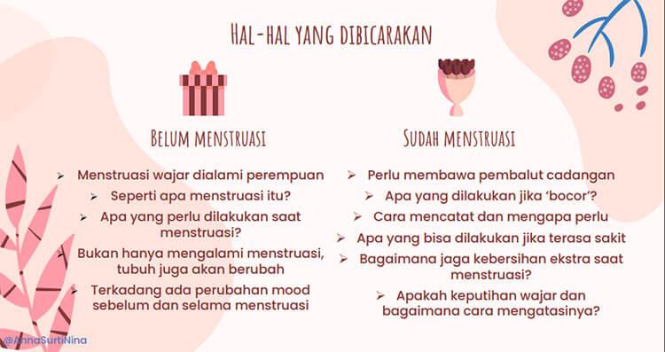 detil hal yang dibicarakan saat belum dan sudah menstruasi