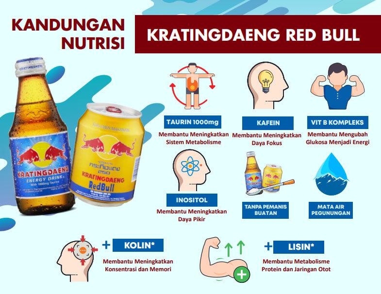 kandungan nutrisi kratingdaeng red bull minuman suplemen kesehatan.jpg